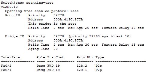 Configuration du STP