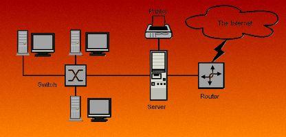 Adresses IP et masques de sous-réseaux