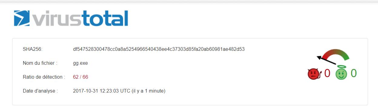 Crypter un RAT pour réduire sa détection