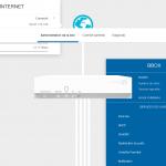 Ouvrir ses ports internet avec Bouygues
