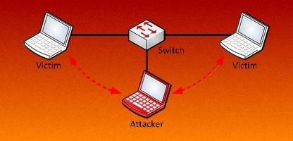 Contrôler les ordinateurs d'un réseau (attaque MITMf)